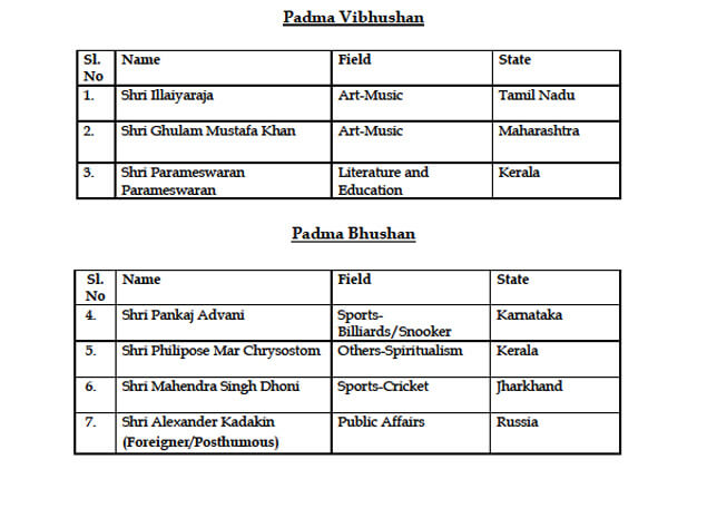 india announce padma awards