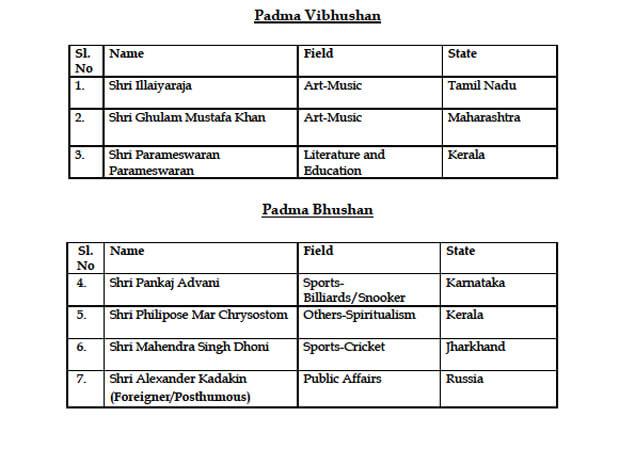 india announce padma awards