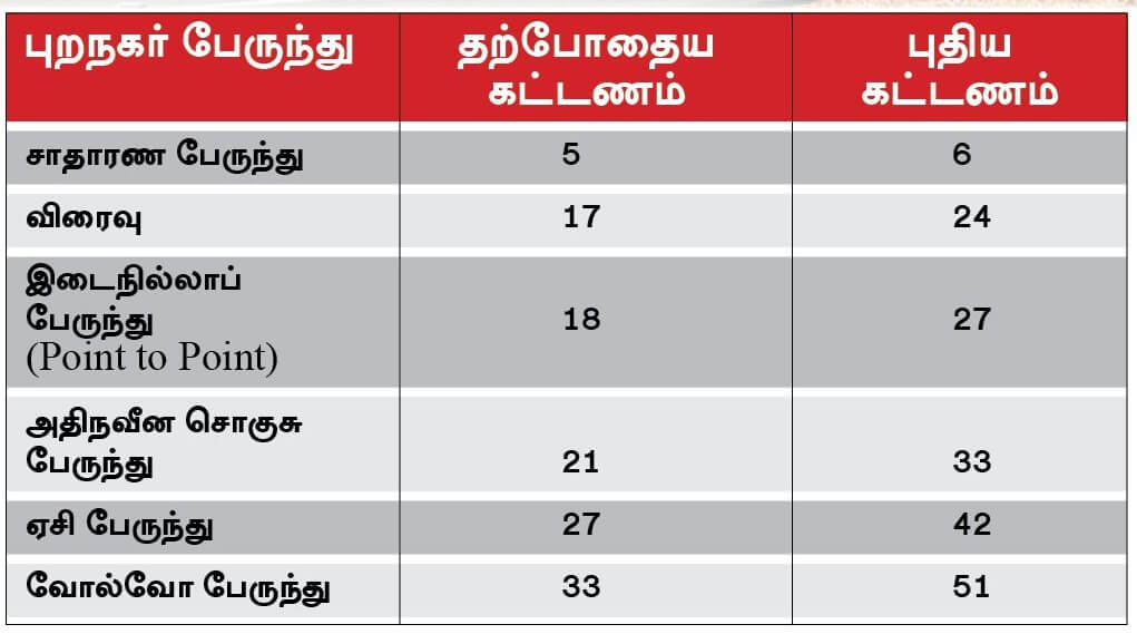 bus fare hike in tamil nadu 2018
