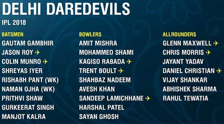 IPL 2018 DD team player list