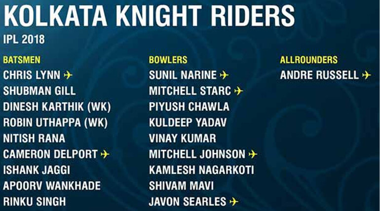 IPL 2018 KKR team player list