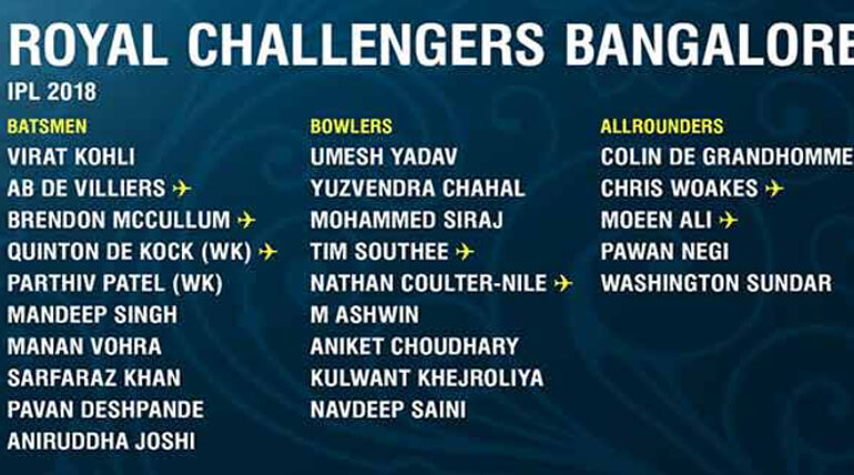 IPL 2018 RCB team player list