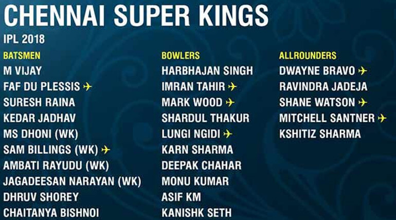 IPL 2018 CSK team player list