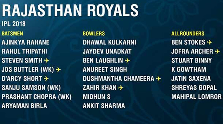 IPL 2018 RR team player list