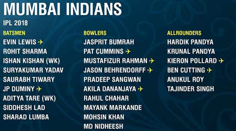 IPL 2018 MI team player list
