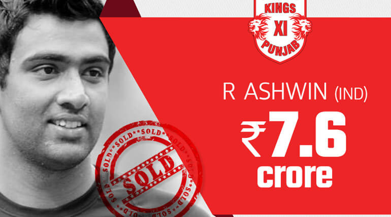 IPl Auction 2018 Ashwin goes to Kings XI Punjap