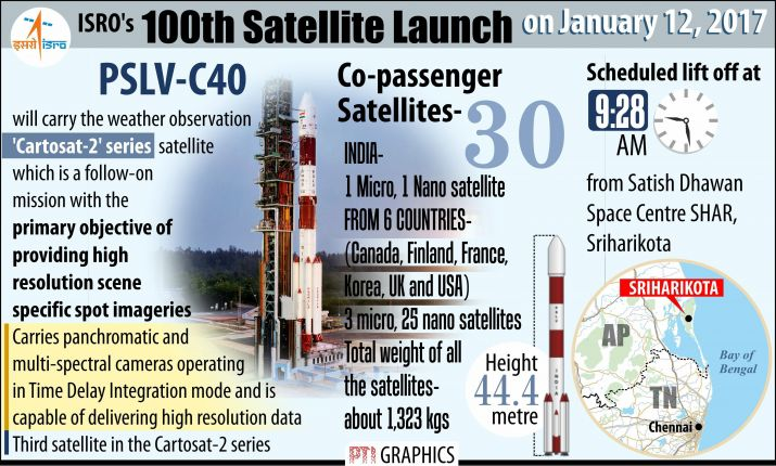 isro launches its 100th satellite cardosat 2